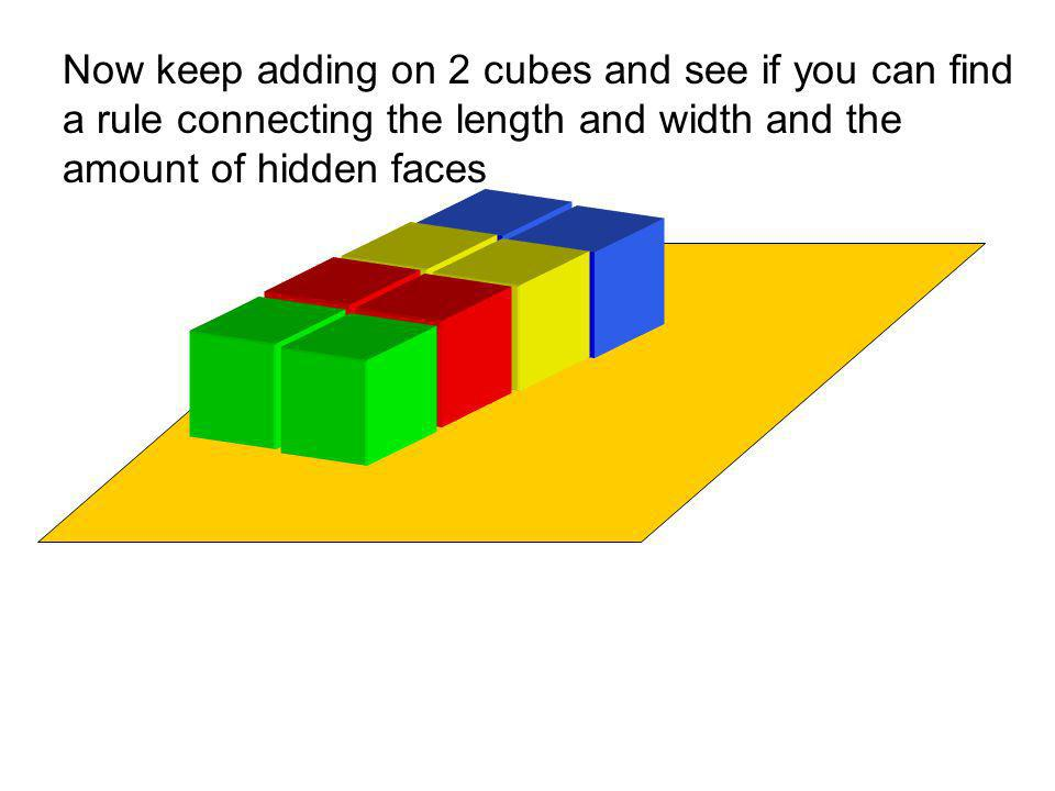 Now keep adding on 2 cubes and see if you can find a rule connecting the length and width and the amount of hidden faces