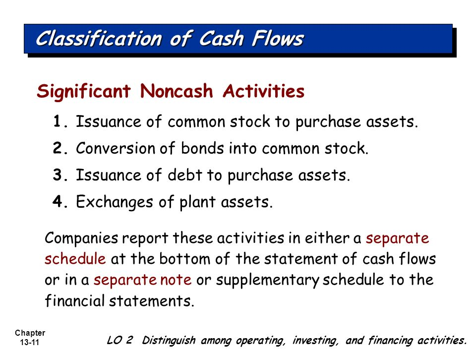 classification of cash flows The interest paid on a note payable is included in the first section of the cash flow statement entitled cash flows from operating activities if a company reports its cash flows from operating activities by using the indirect method, the interest expense for the period is included in the company.