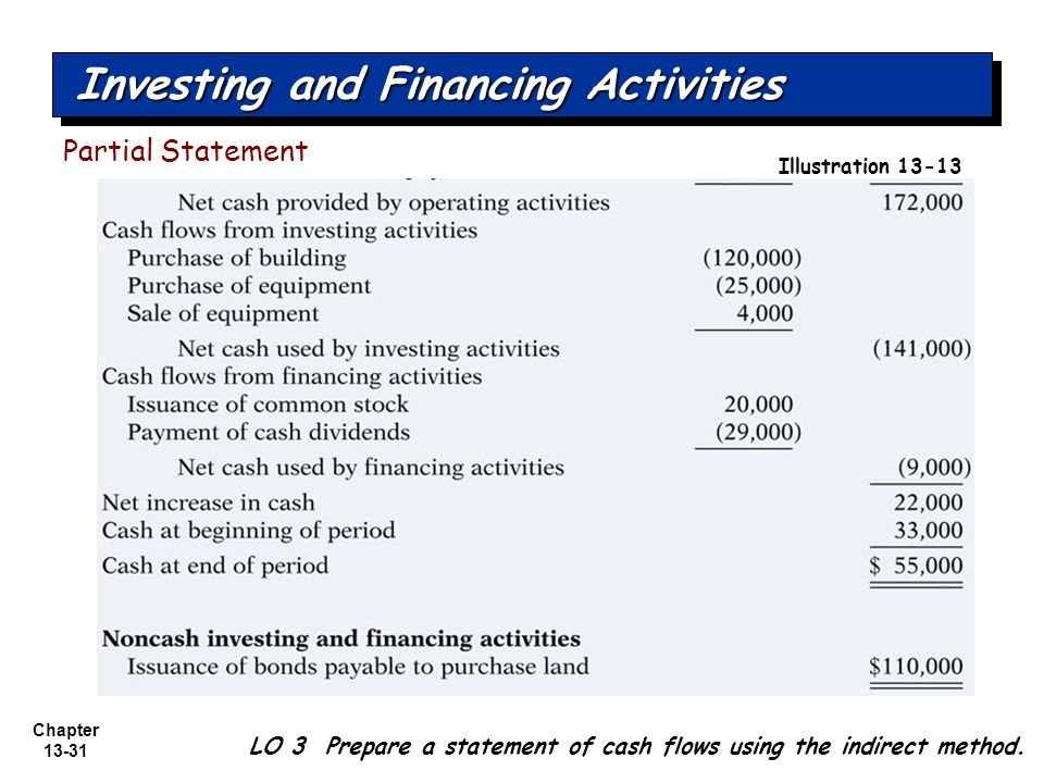 statement of cash flows managerial accounting  fourth