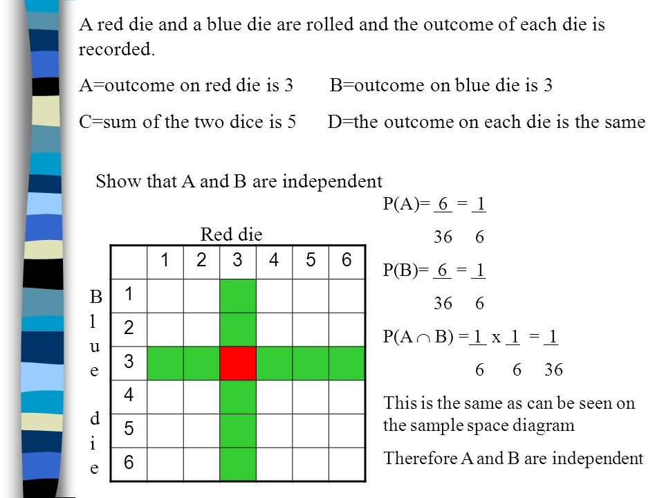 A=outcome on red die is 3 B=outcome on blue die is 3