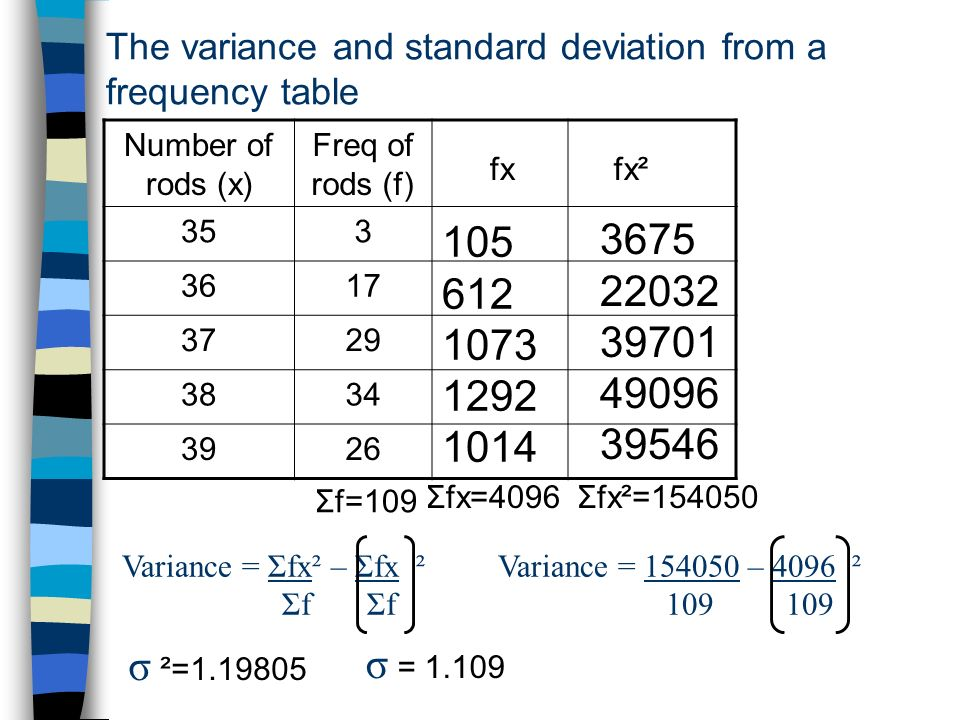 The variance and standard deviation from a frequency table