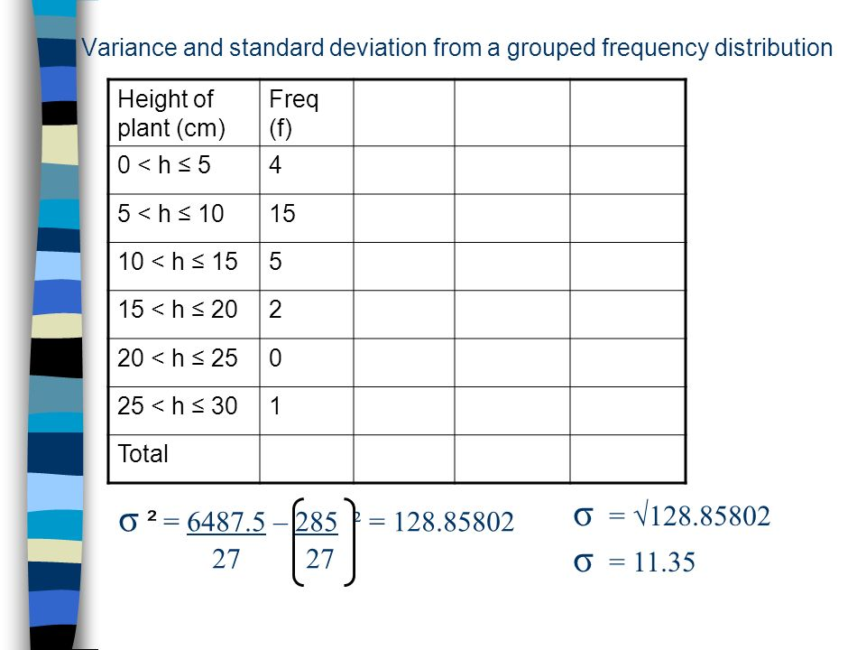 Variance and standard deviation from a grouped frequency distribution