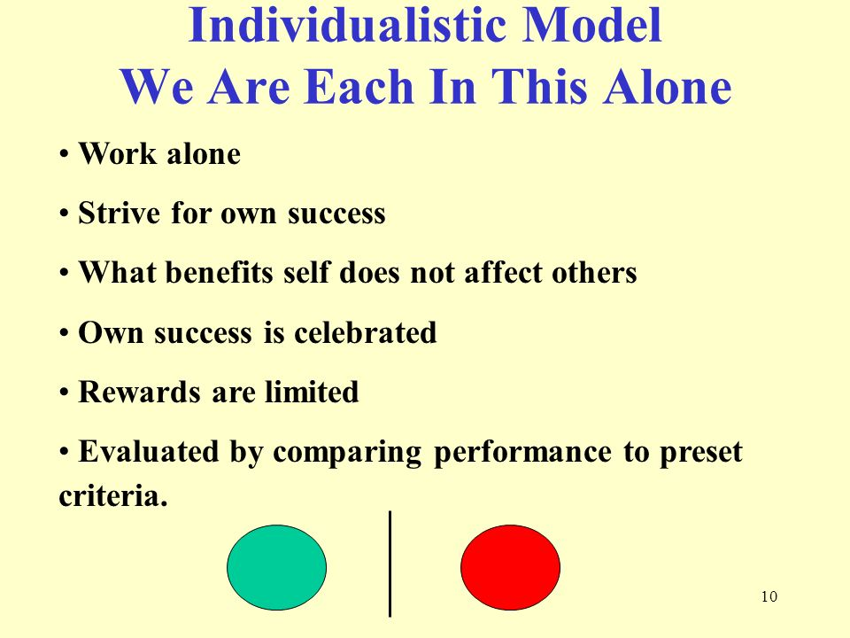 Individualistic Model We Are Each In This Alone