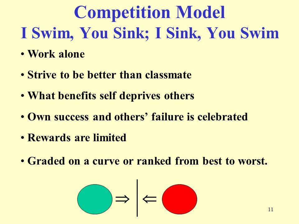 Competition Model I Swim, You Sink; I Sink, You Swim