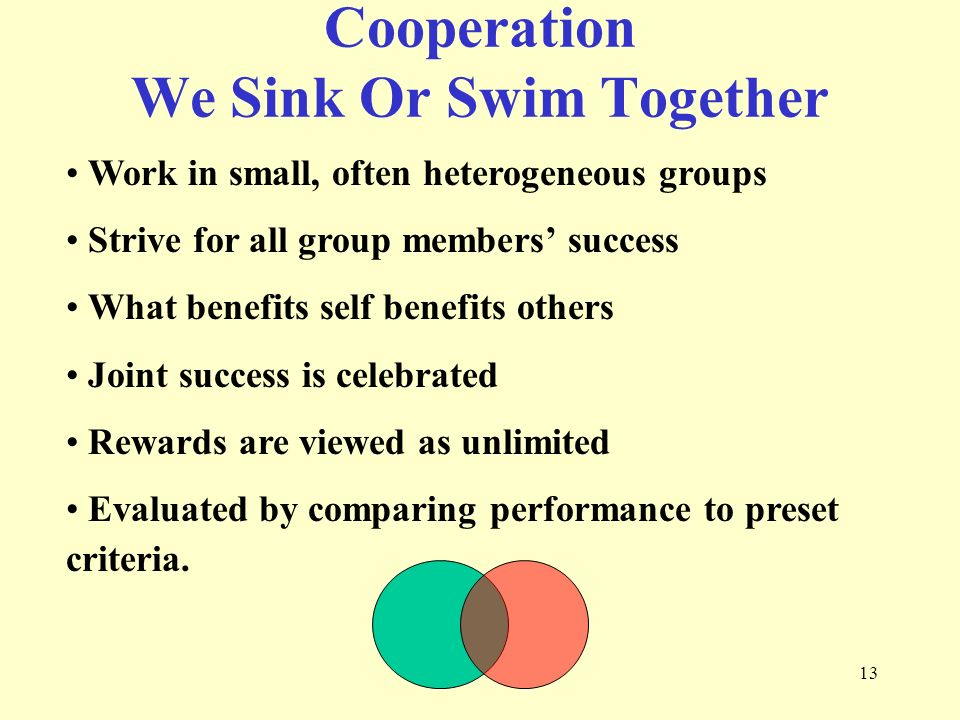 Cooperation We Sink Or Swim Together