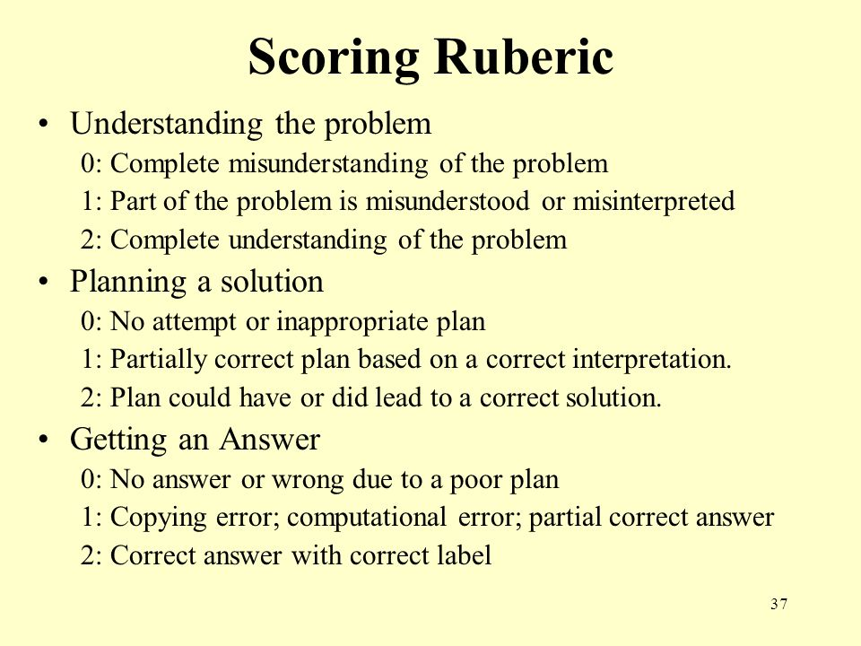 Scoring Ruberic Understanding the problem Planning a solution