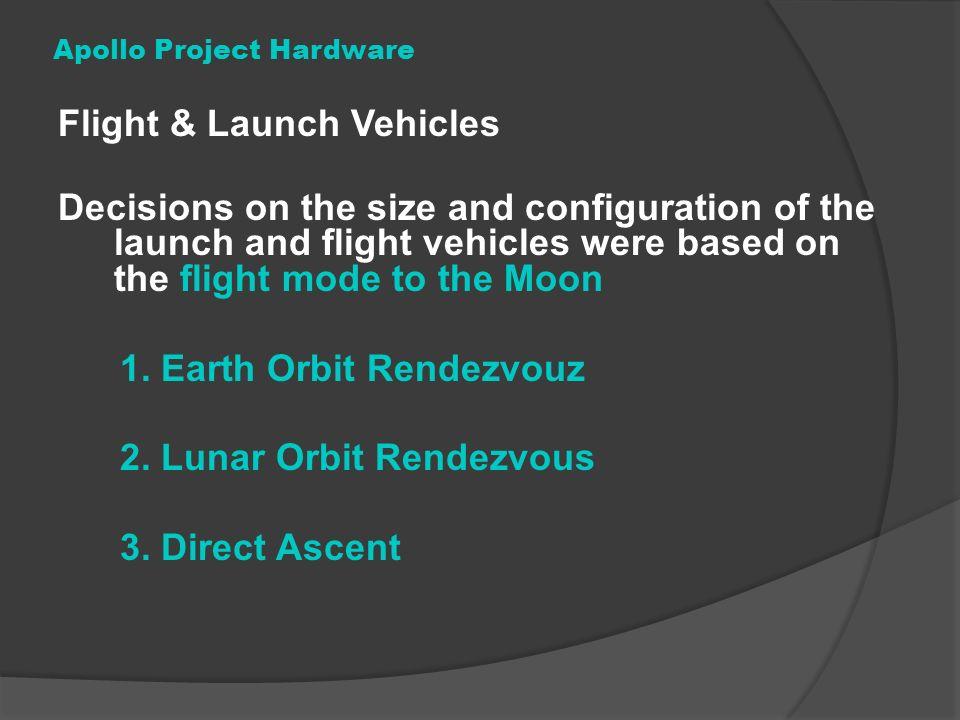 Apollo Project Hardware