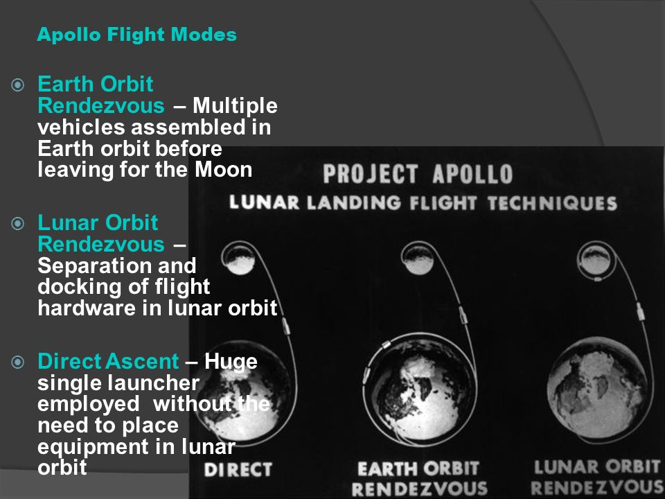 Apollo Flight Modes Earth Orbit Rendezvous – Multiple vehicles assembled in Earth orbit before leaving for the Moon.