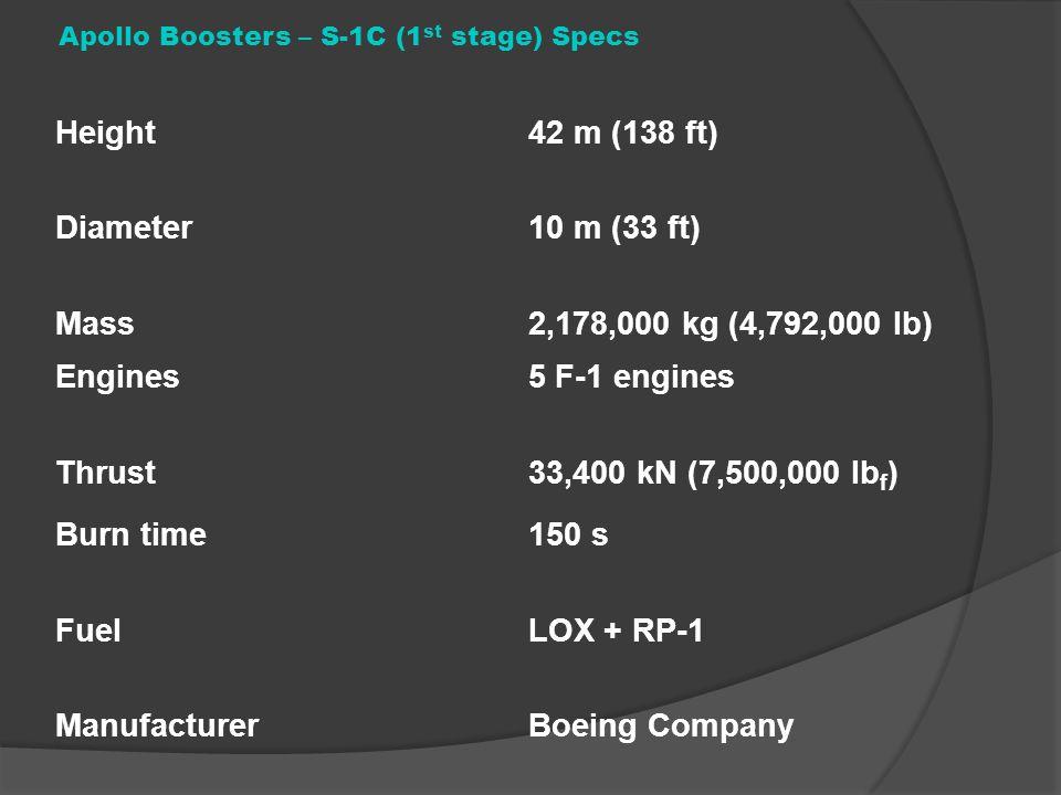 Apollo Boosters – S-1C (1st stage) Specs