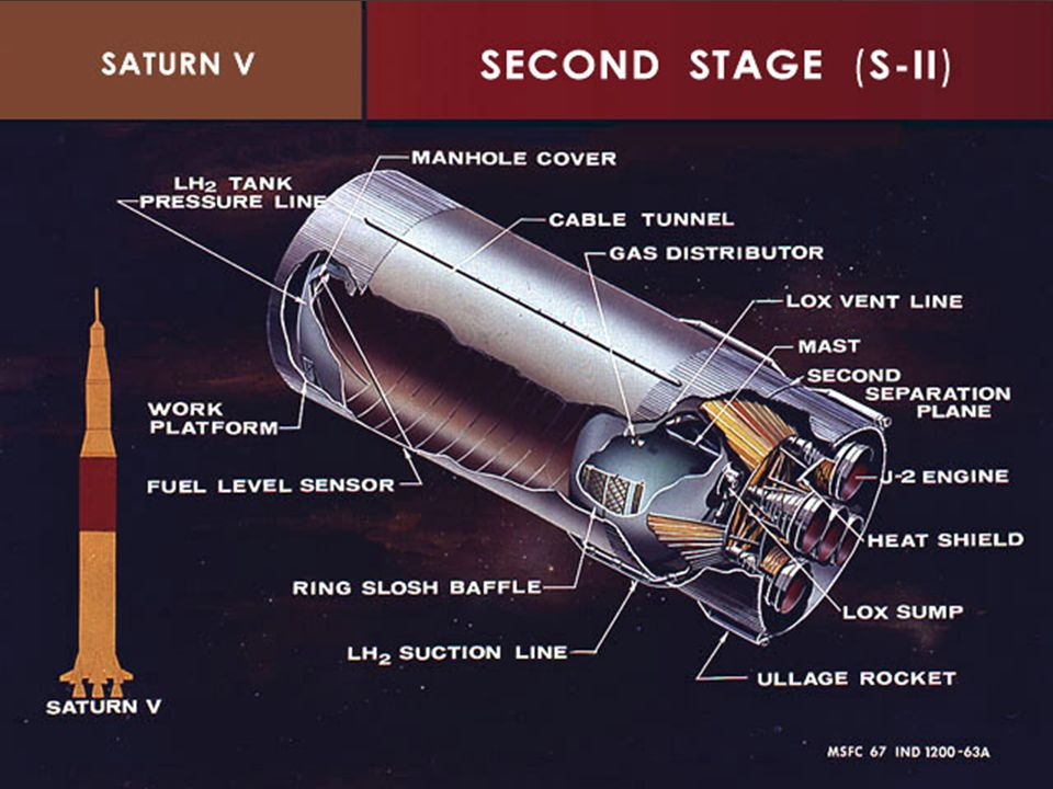 Apollo Boosters Saturn V first stage (S-IC)