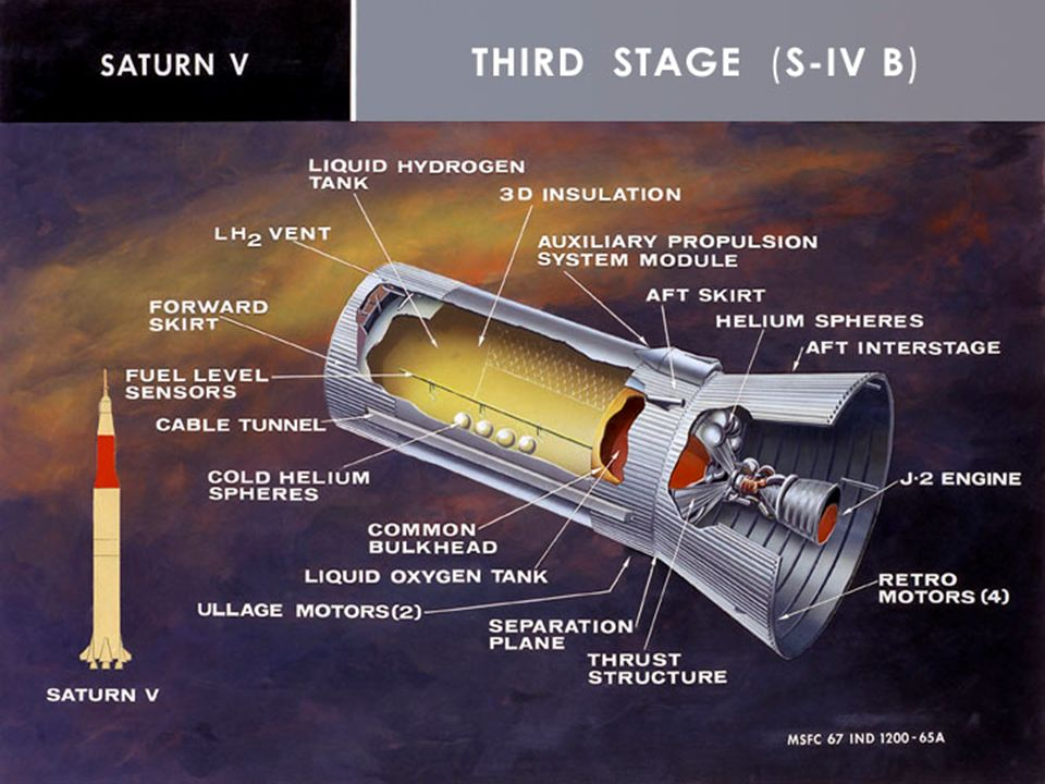 Apollo Boosters Saturn V 3rd stage (S-IV B)