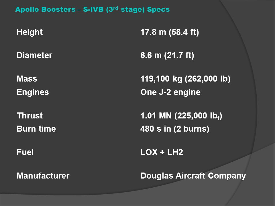 Apollo Boosters – S-IVB (3rd stage) Specs