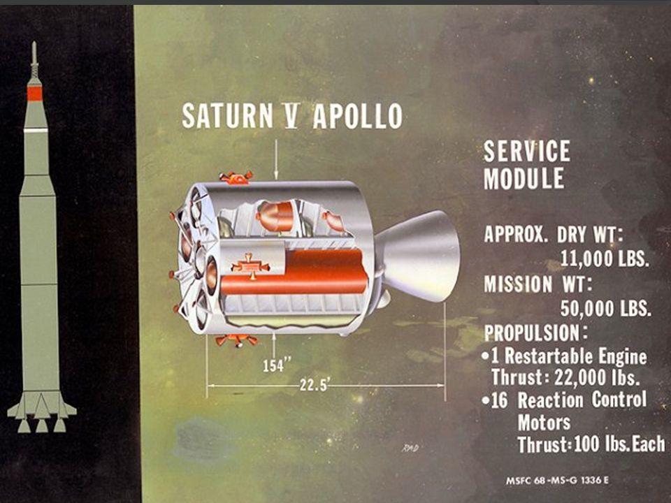 Apollo Flight Modules Command Module (CM) Service Module