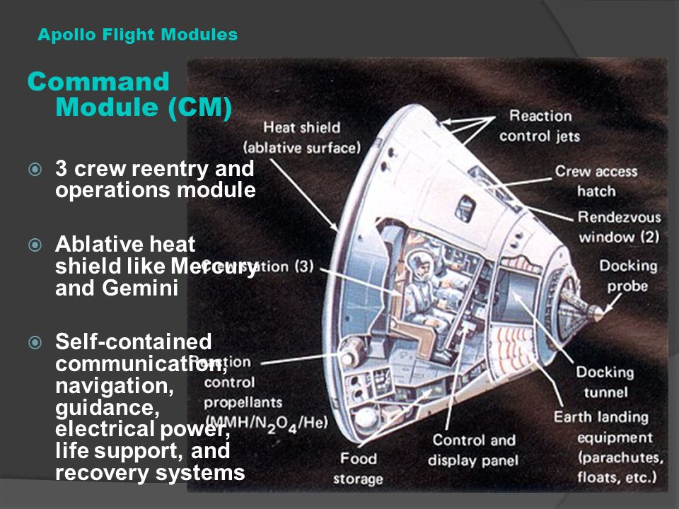 Command Module (CM) 3 crew reentry and operations module