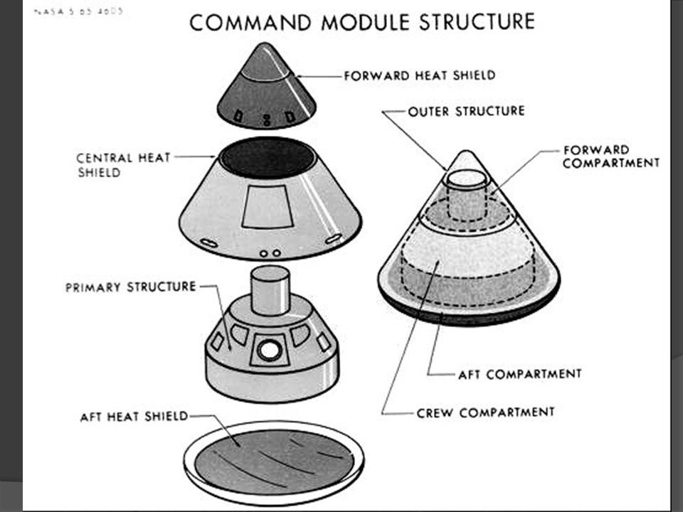 Apollo Flight Modules Command Module structure