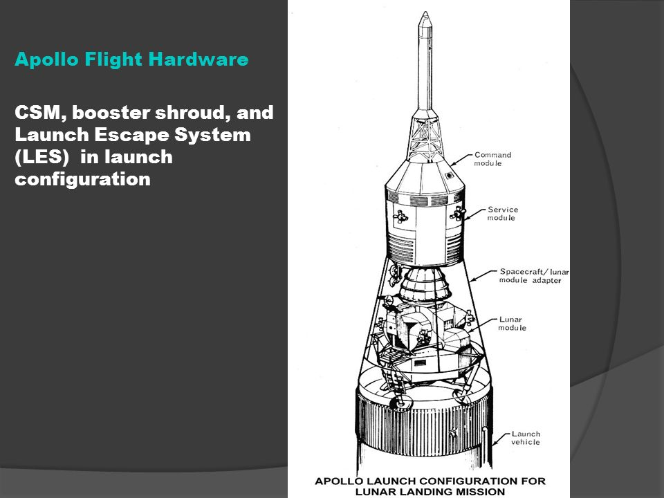 Apollo Flight Hardware CSM, booster shroud, and Launch Escape System (LES) in launch configuration