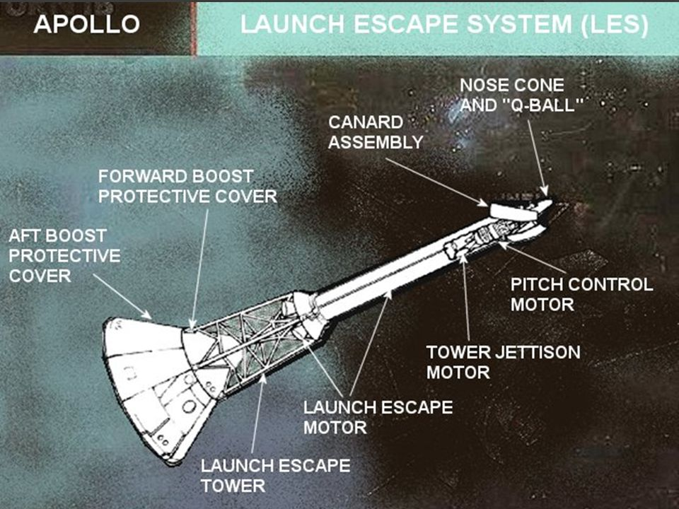 Apollo CSM, booster shroud, and Launch Escape System (LES) in launch configuration