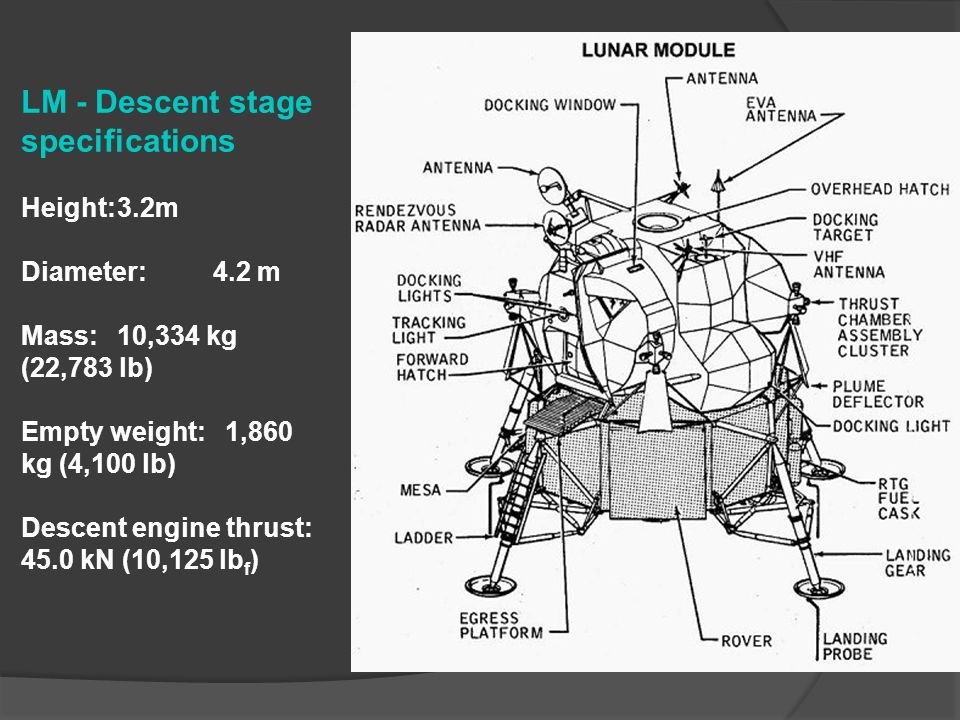 LM - Descent stage specifications Height:. 3. 2m Diameter:. 4