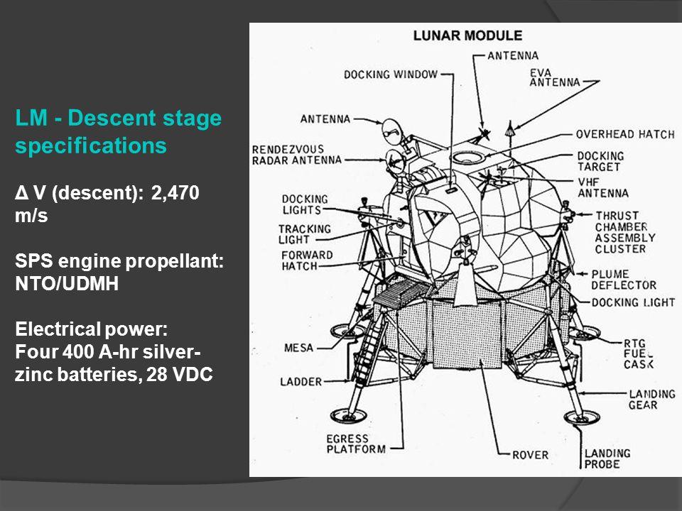 LM - Descent stage specifications Δ V (descent):