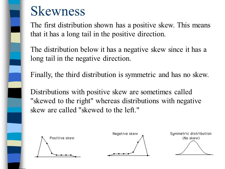 Skewness The first distribution shown has a positive skew. This means that it has a long tail in the positive direction.