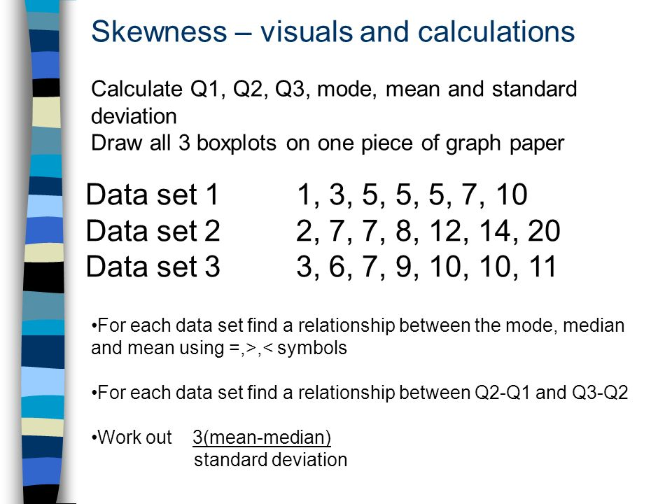 Skewness – visuals and calculations