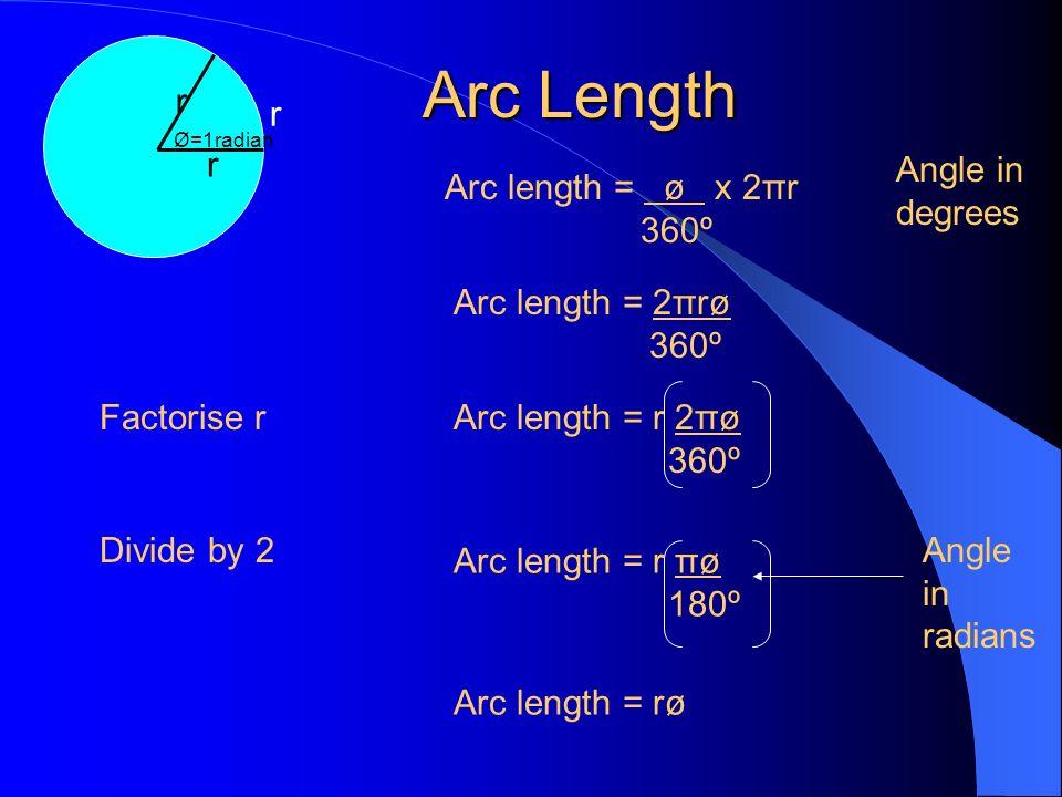 Arc Length r Angle in degrees Arc length = ø x 2πr 360º