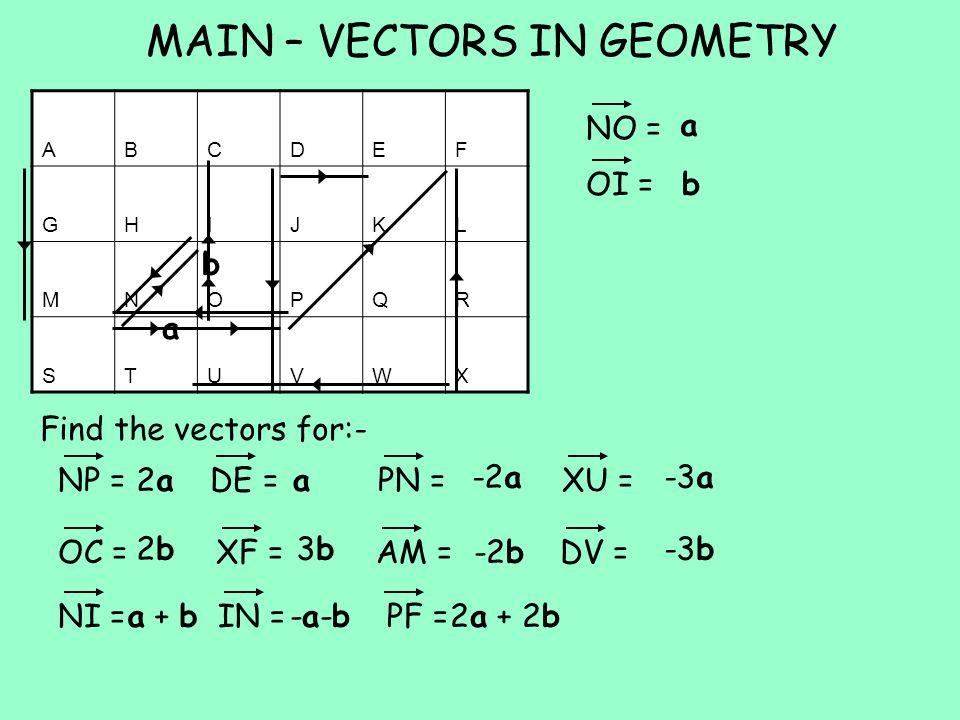 MAIN – VECTORS IN GEOMETRY