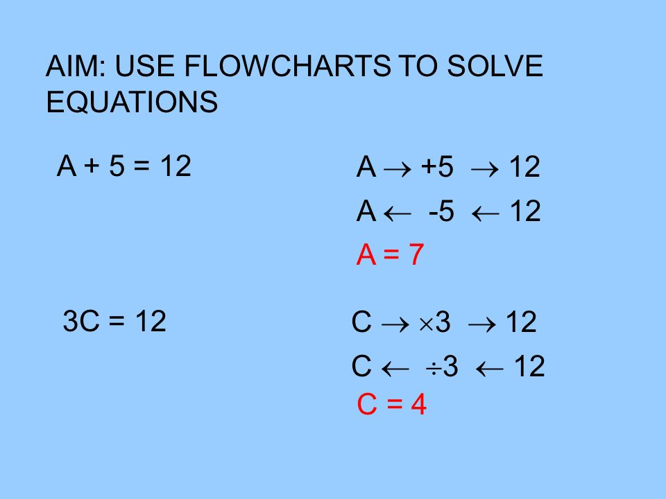 AIM: USE FLOWCHARTS TO SOLVE EQUATIONS