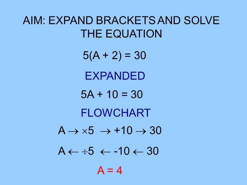 AIM: EXPAND BRACKETS AND SOLVE THE EQUATION