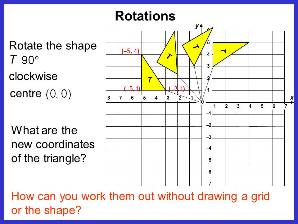 Rotations Rotate the shape T clockwise centre