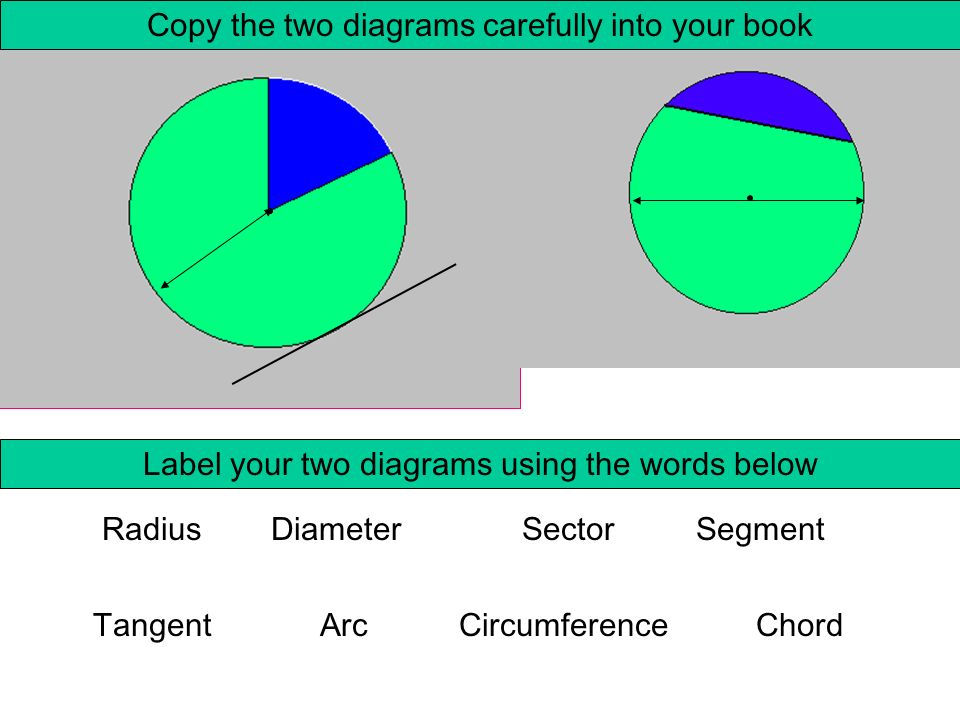 Copy the two diagrams carefully into your book