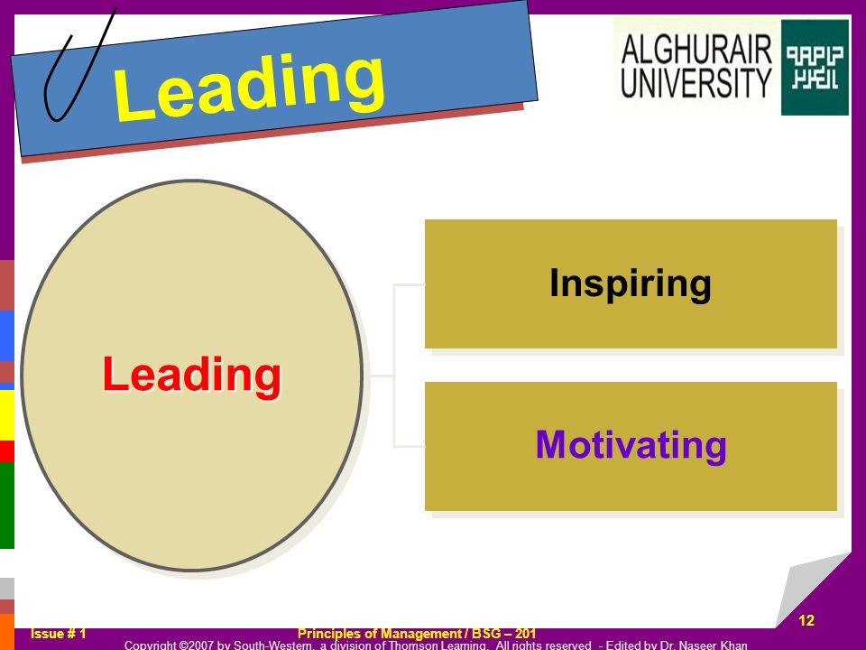 Leading Motivating Inspiring Leading