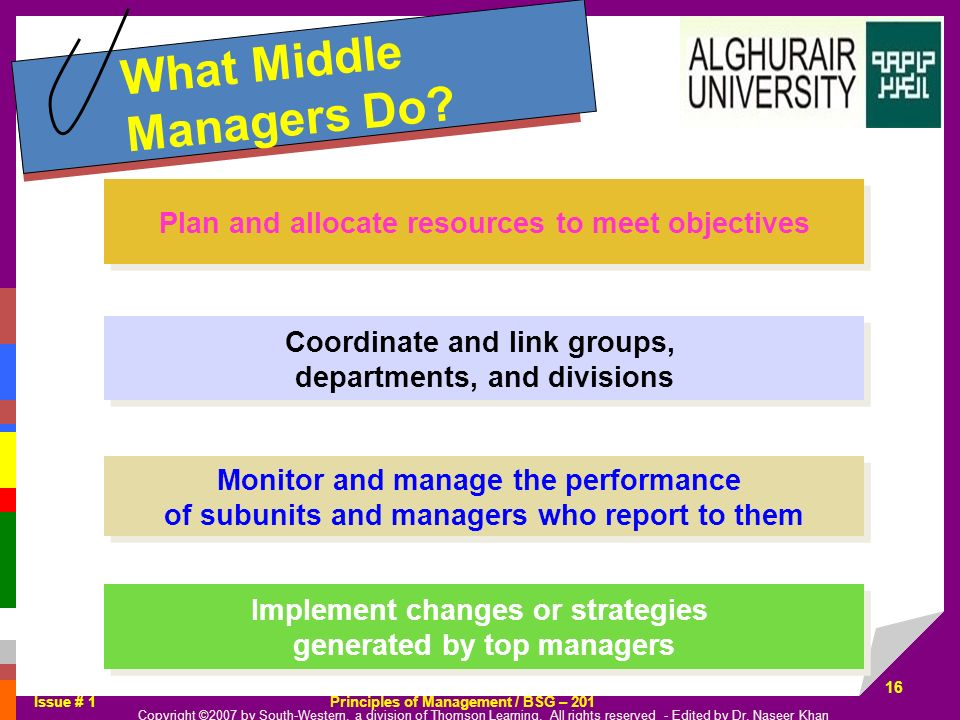 What Middle Managers Do