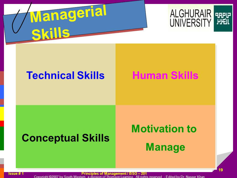Managerial Skills Technical Skills Human Skills Conceptual Skills