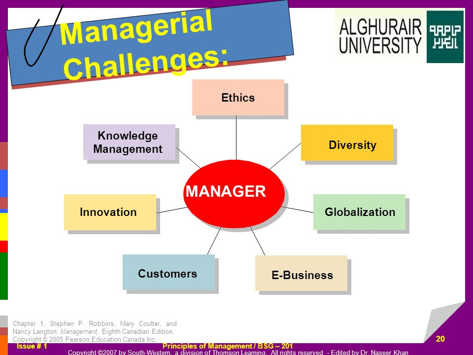 Managerial Challenges: