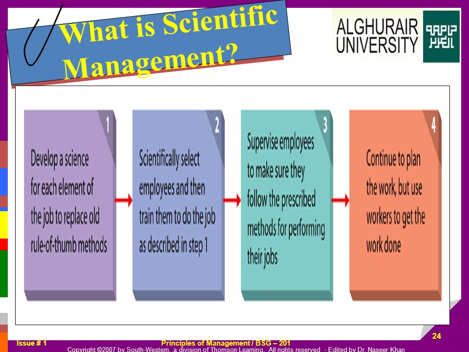 What is Scientific Management
