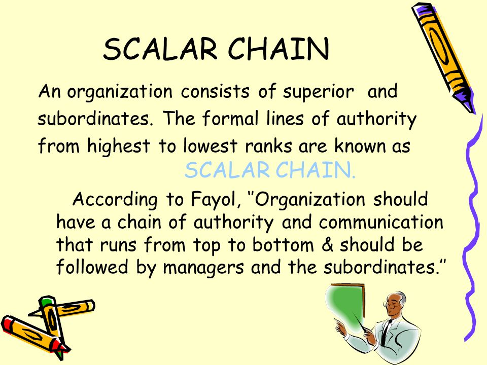 SCALAR CHAIN An organization consists of superior and