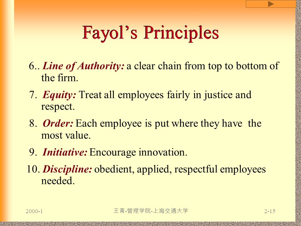 Fayol's Principles 6.. Line of Authority: a clear chain from top to bottom of the firm.