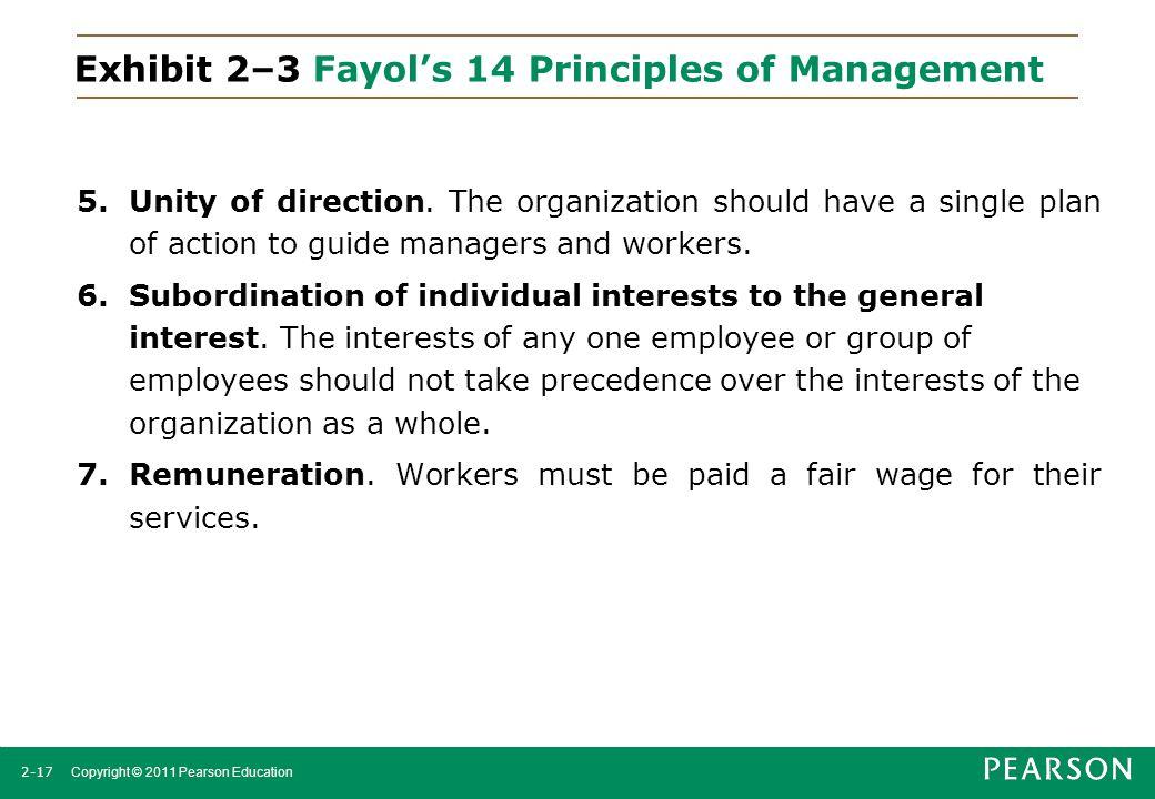 Exhibit 2–3 Fayol's 14 Principles of Management