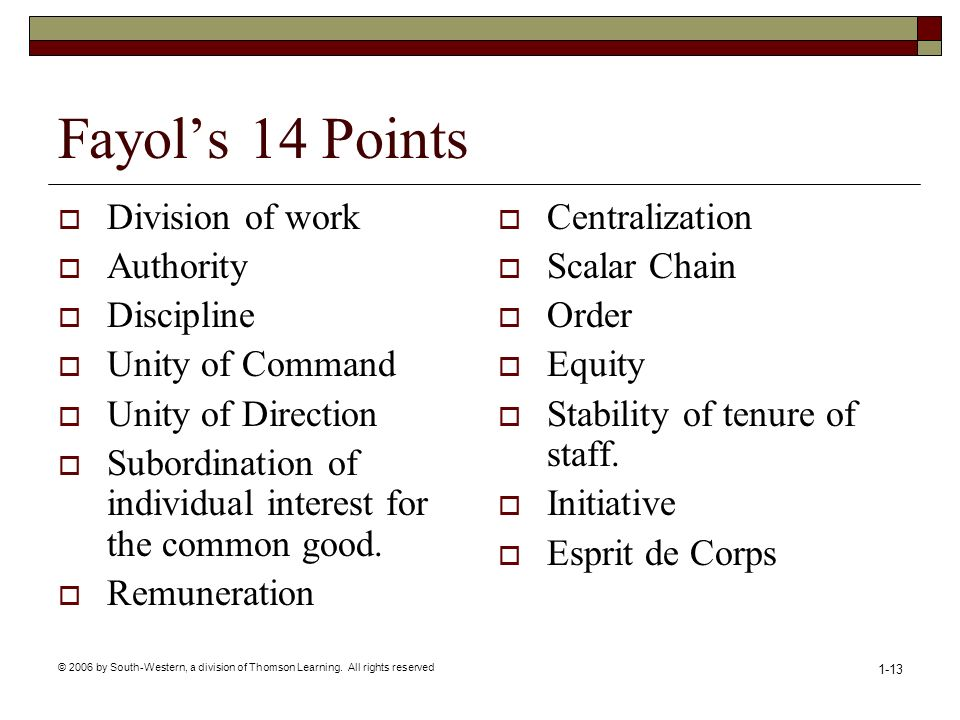 Fayol's 14 Points Division of work Authority Discipline