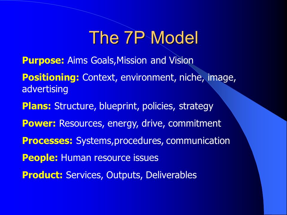 The 7P Model Purpose: Aims Goals,Mission and Vision