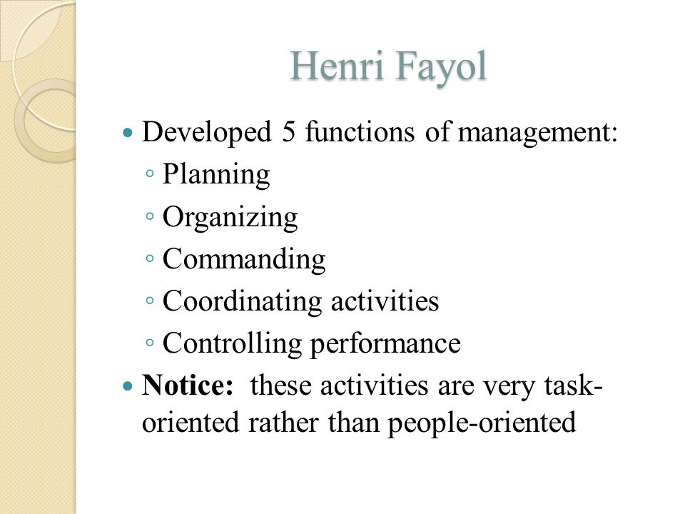Henri Fayol Developed 5 functions of management: Planning Organizing