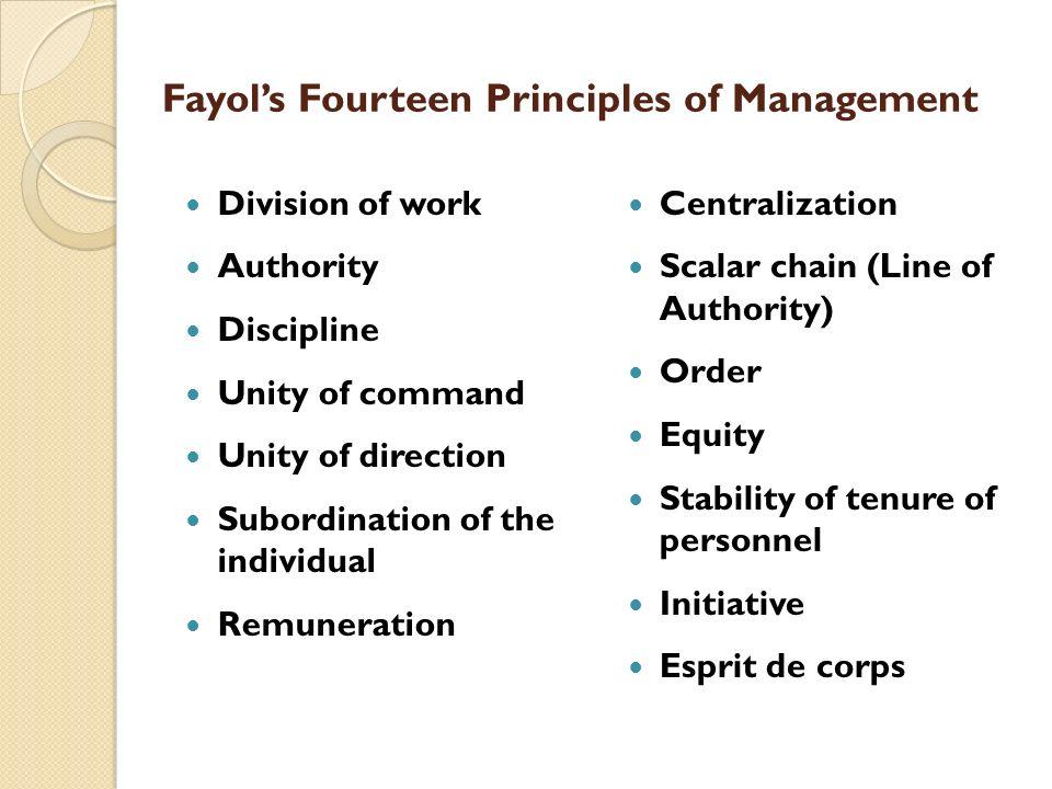 Fayol's Fourteen Principles of Management