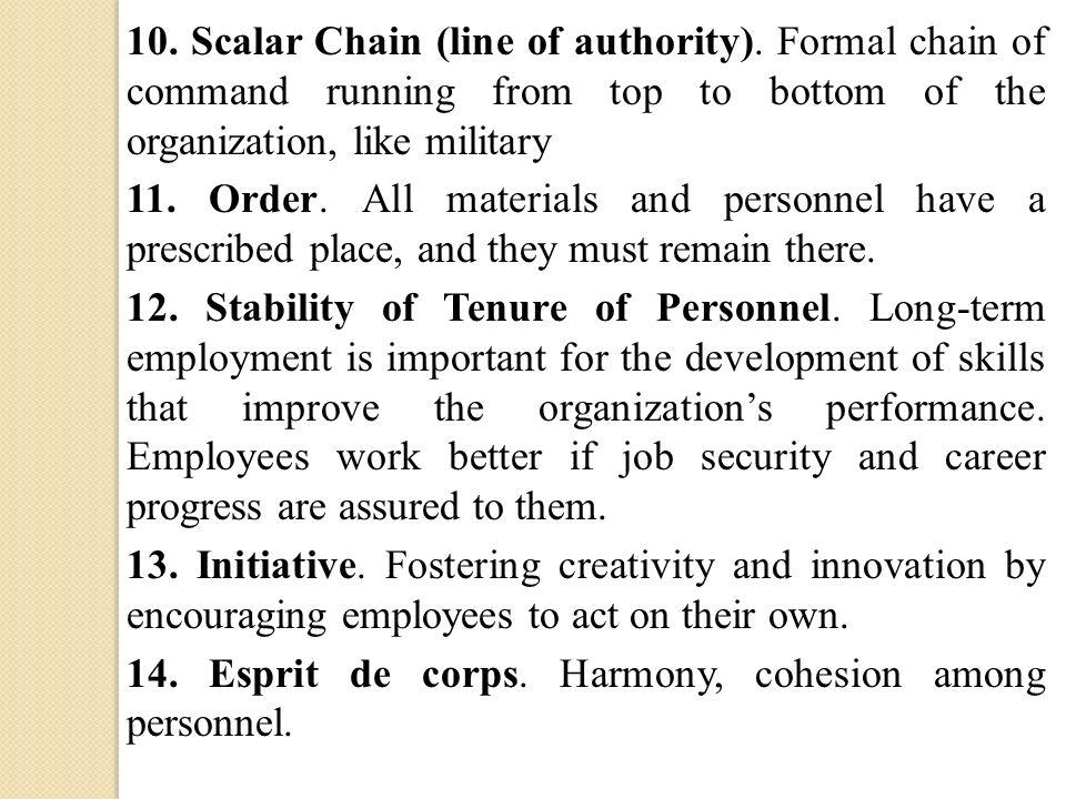 10. Scalar Chain (line of authority)