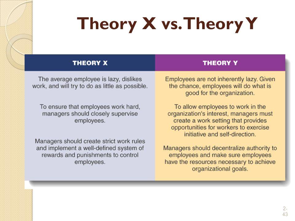 Theory X vs. Theory Y