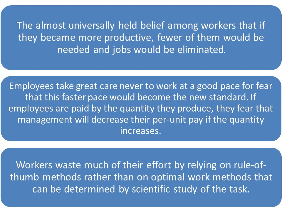 The almost universally held belief among workers that if they became more productive, fewer of them would be needed and jobs would be eliminated.