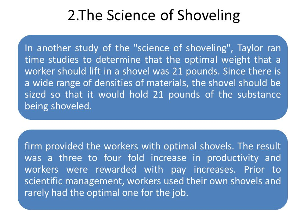 2.The Science of Shoveling