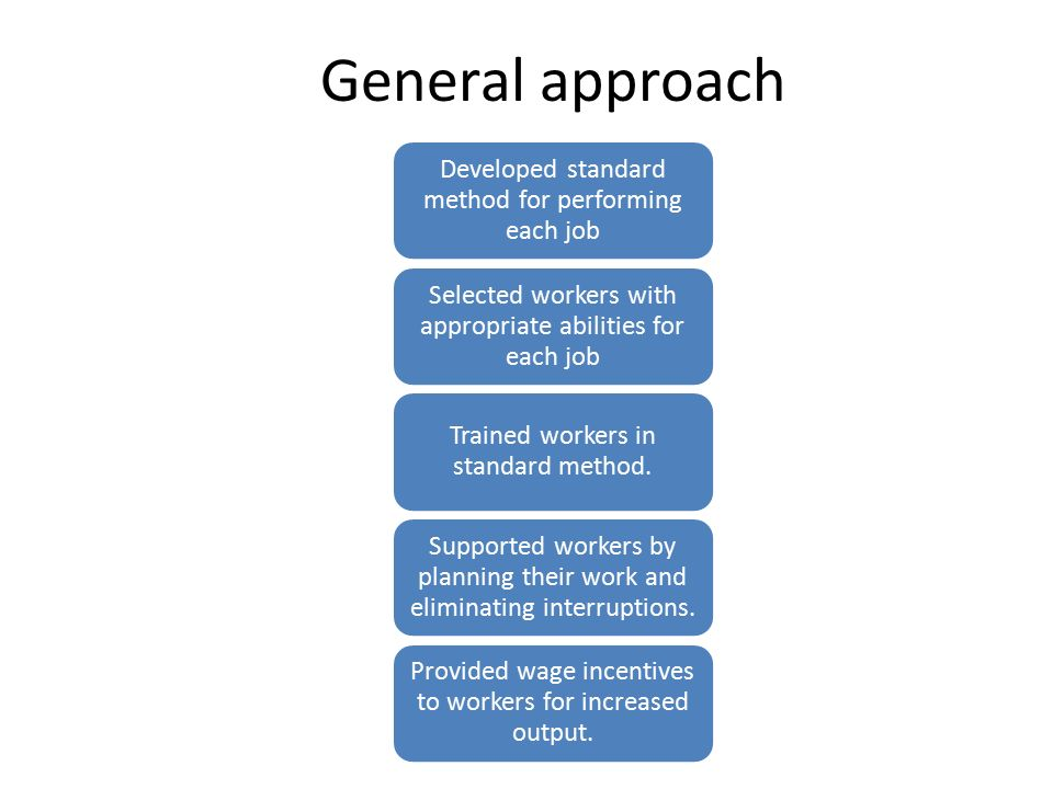 General approach Developed standard method for performing each job