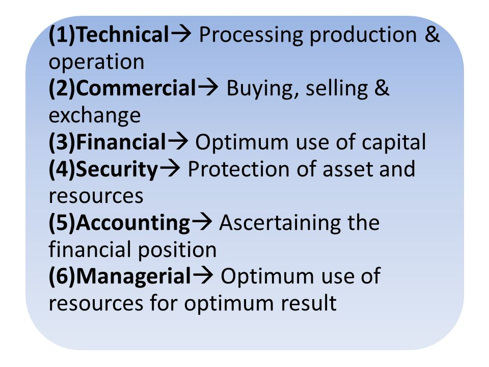 (1)Technical Processing production & operation (2)Commercial Buying, selling & exchange (3)Financial Optimum use of capital (4)Security Protection of asset and resources (5)Accounting Ascertaining the financial position (6)Managerial Optimum use of resources for optimum result