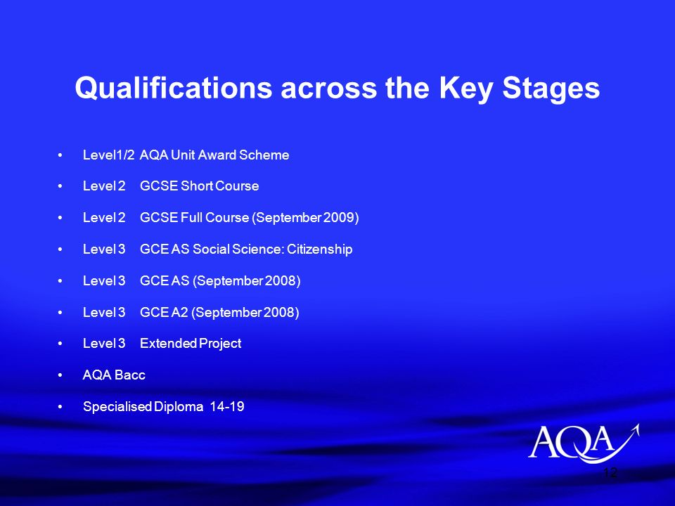 Qualifications across the Key Stages